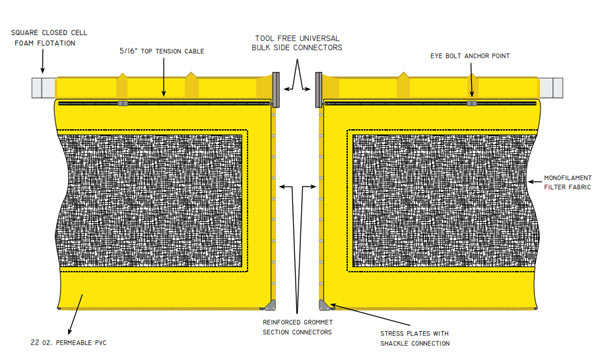 permeable curtain drawing