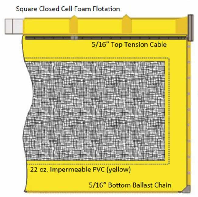 type 2 permeable sit curtain drawing