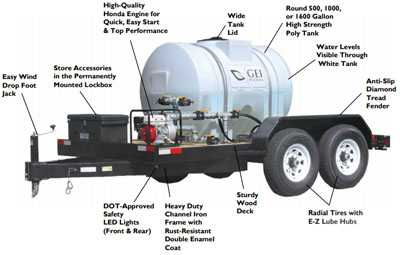 water trailer specifications